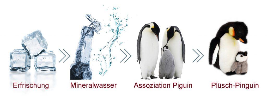Erfrischung > Mineralwasser > Pinguin > Plüschtier Pinguin mit Baby
